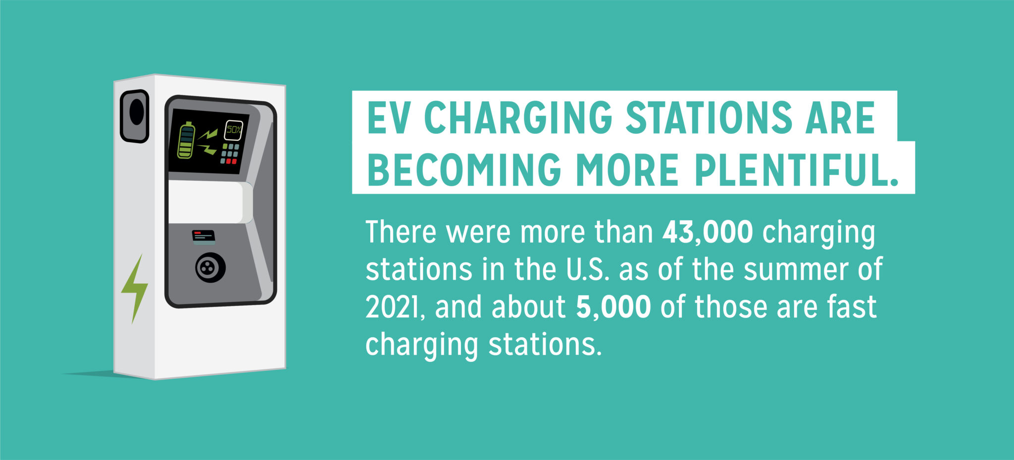 questions-about-electric-car-charging