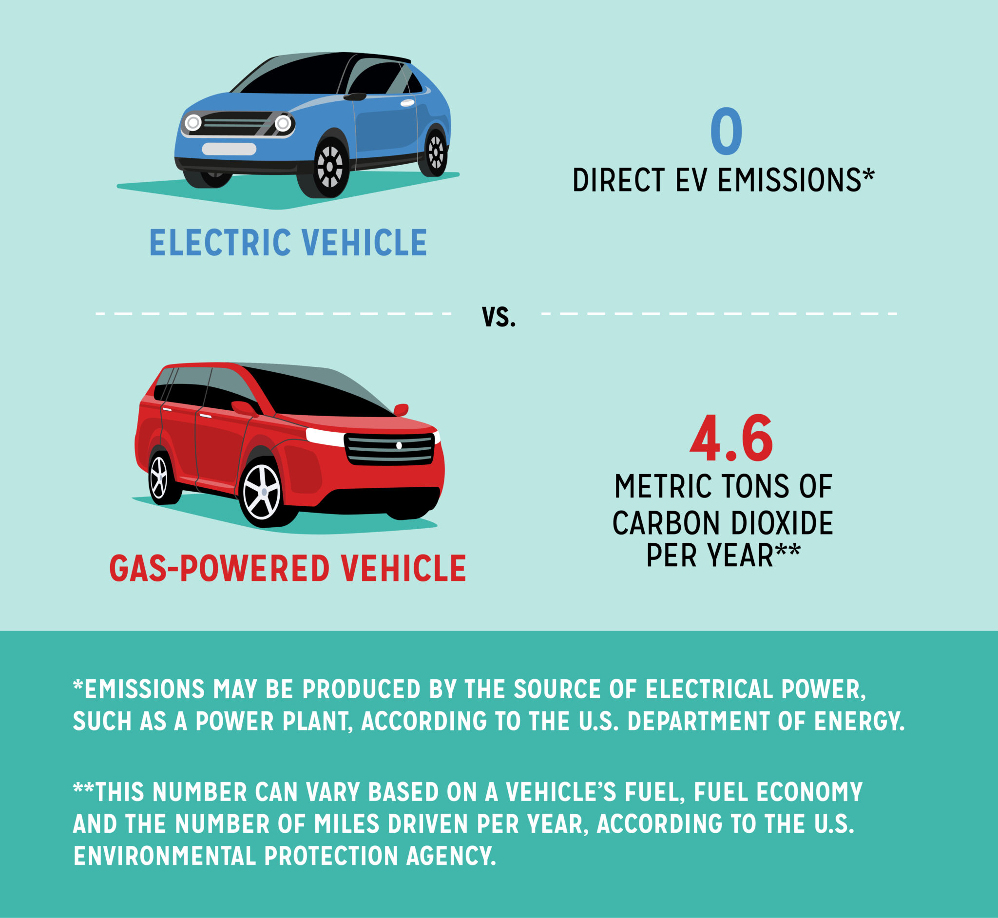 questions-about-electric-car-emissions-mobile