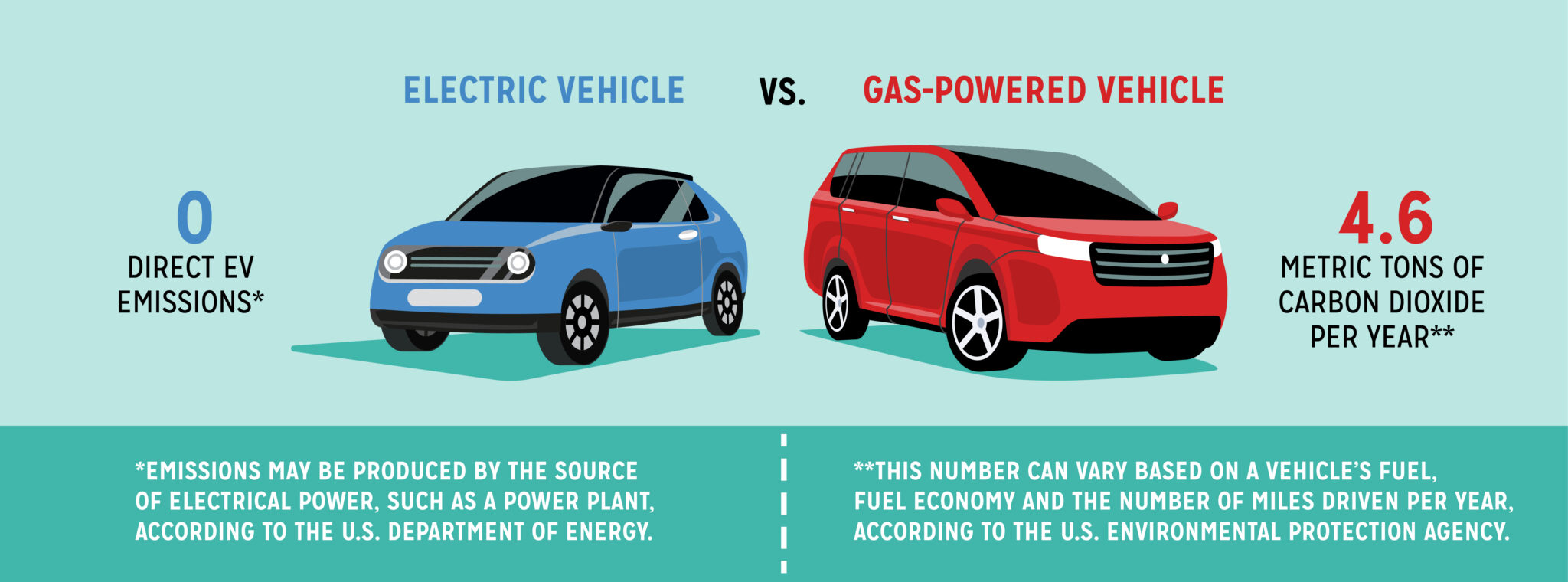 questions-about-electric-car-emissions