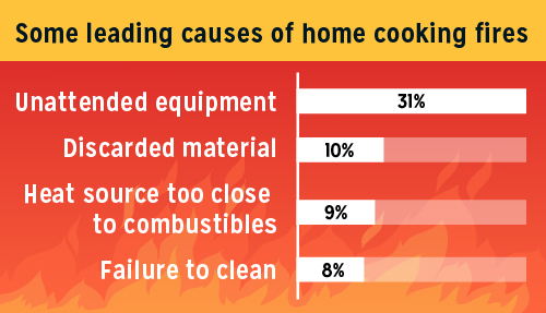 kitchen-fire-safety-tips-infographic